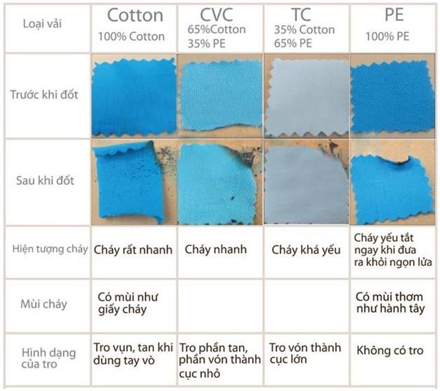 cach phan biet vai thun tai aothundongnai.com